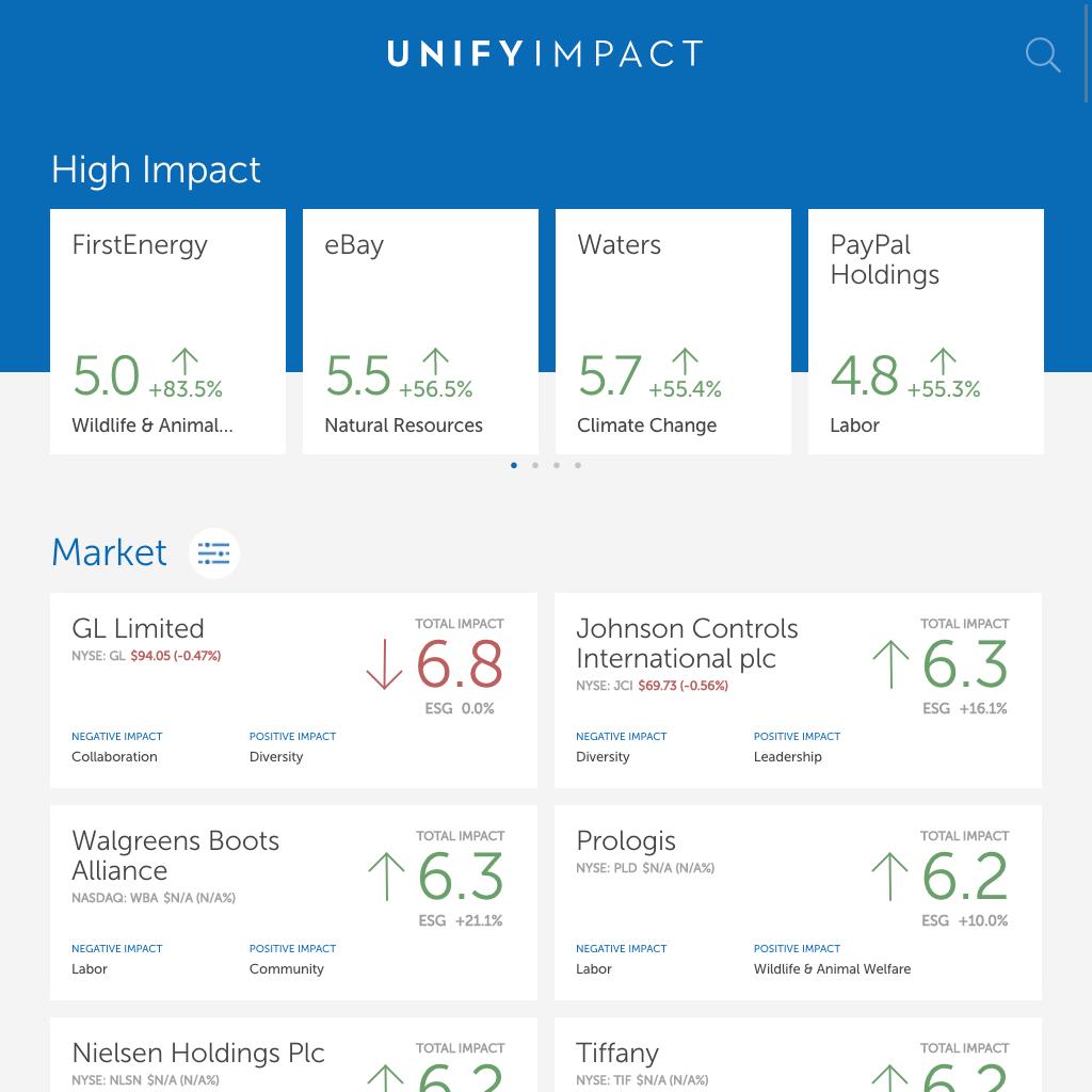 unify impact